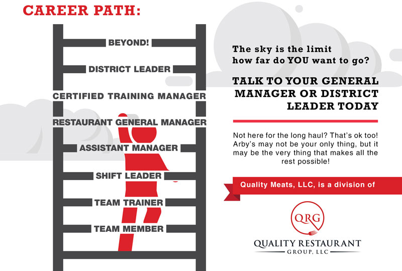 Quality HMeats, Arby's Career Path